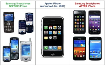 Apple vs Samsung Apple before and after iPhone