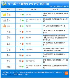 スクリーンショット(2011-05-28 1.02.25).png